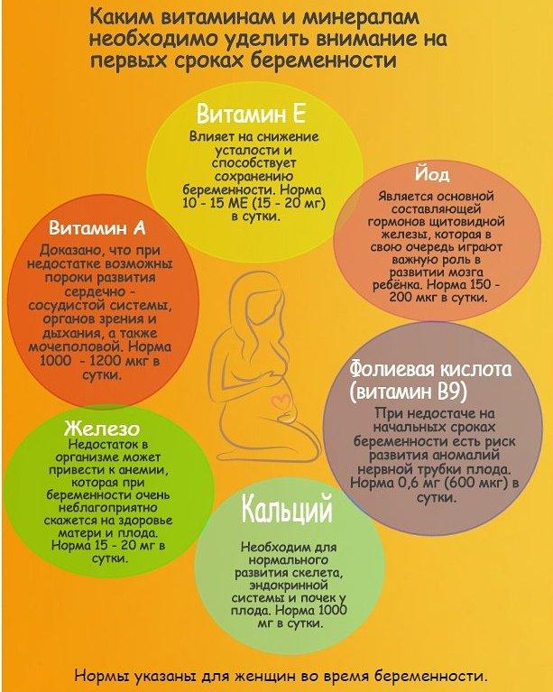 Фитнес для беременных — упражнения в 1, 2, 3 триместрах