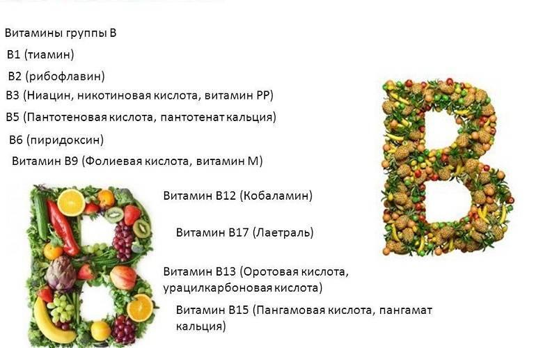В каких продуктах содержатся витамины a, b, c, d, e?