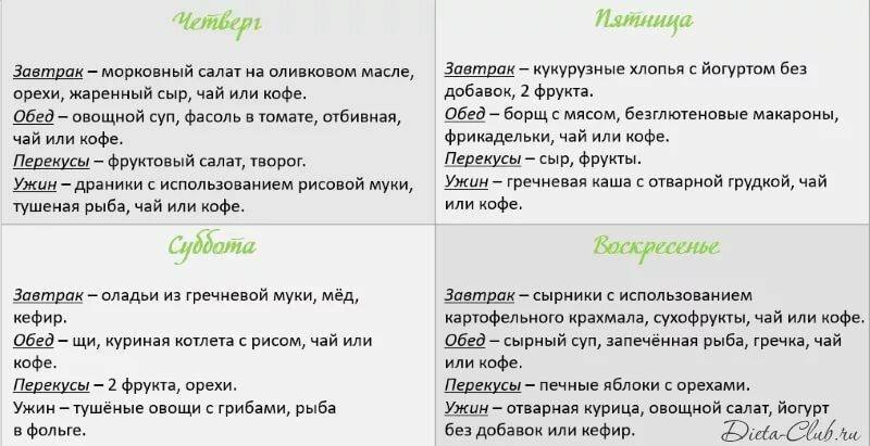 Безглютеновая диета - меню и рецепты