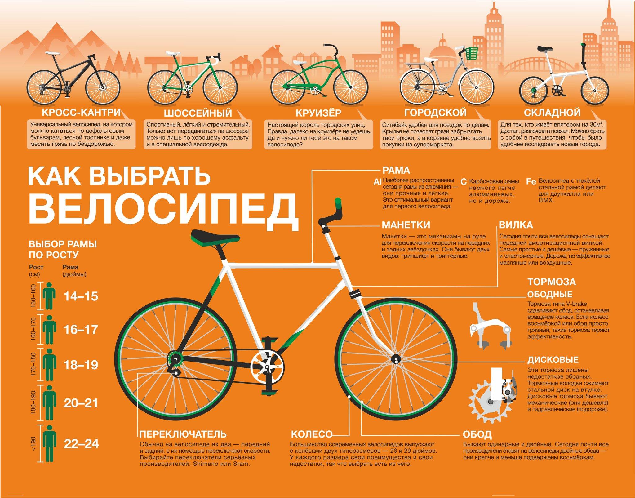 4 правила выбора хорошего велосипеда