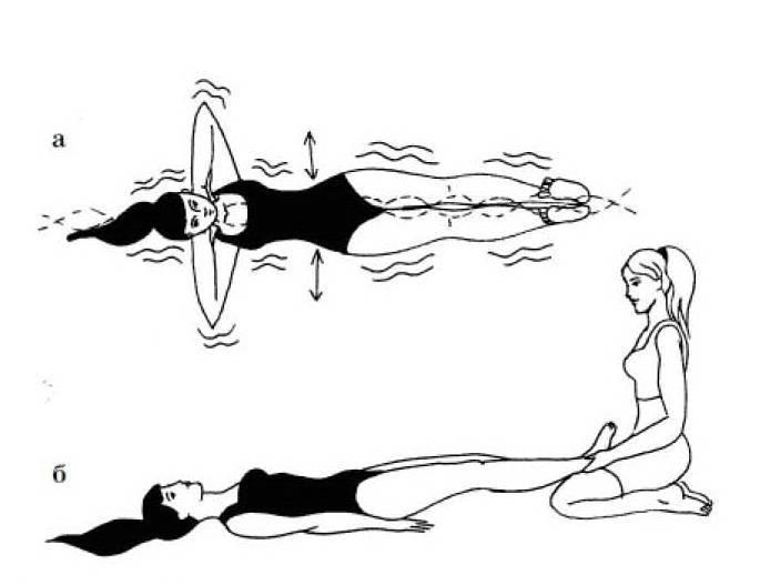 Упражнение для спины золотая рыбка. упражнение «золотая рыбка» для здоровья позвоночника | здоровое питание
