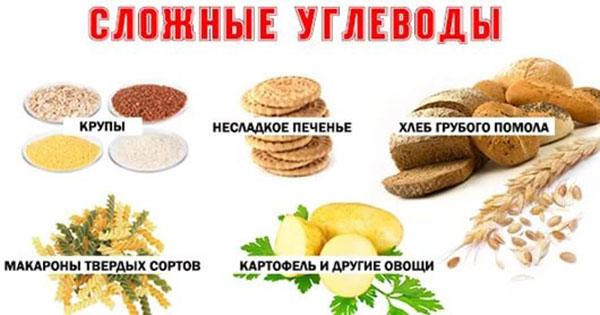 Питание для выносливости: как, сколько и когда есть углеводы – зожник  питание для выносливости: как, сколько и когда есть углеводы – зожник