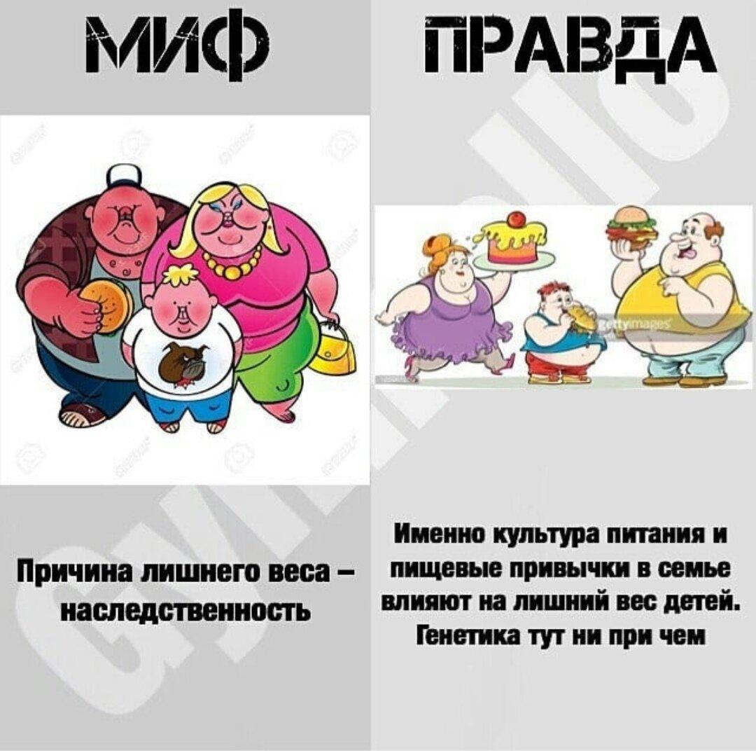 Инсулин и похудение