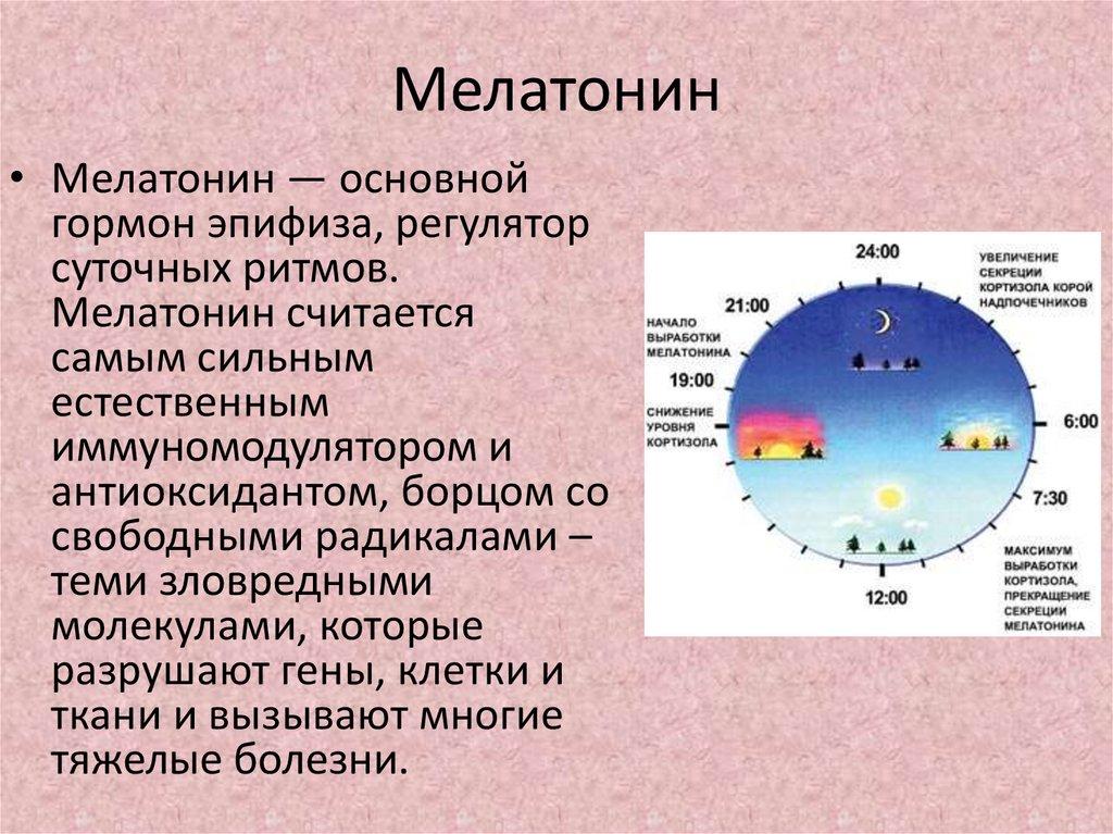 Мелатонин для сна: применение, дозировка, побочные эффекты