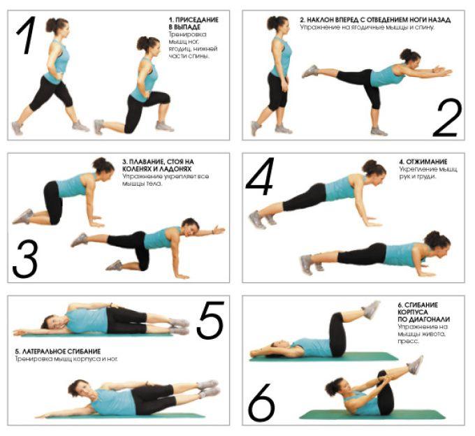 Эффективные упражнения для похудения живота и боков, видео