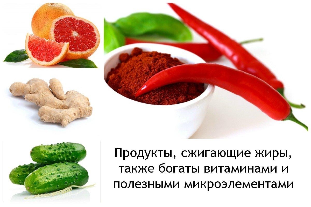 Жиросжигающие продукты способствующие быстрому похудению живота и боков для женщин и мужчин в домашних условиях