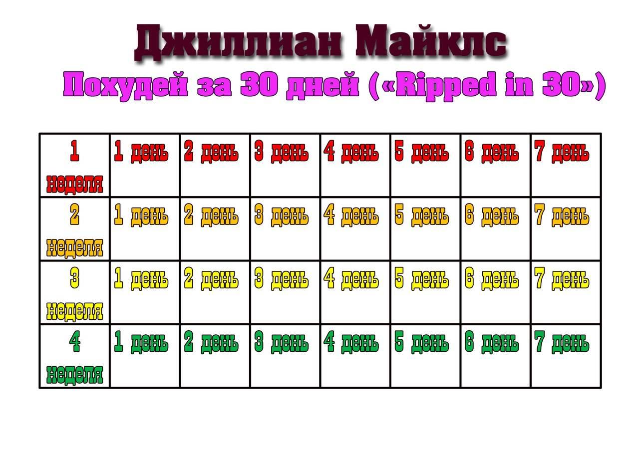 Джилиан майклс - похудеть за 30 дней: 1, 2, 3, 4  уровень на русском с видео и отзывами
