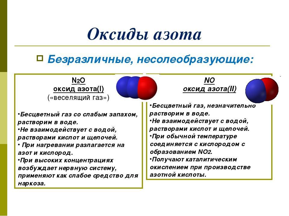 Готовимся к углубленному изучению химии : 8.7 оксиды азота. азотная кислота