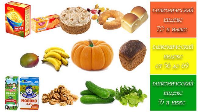 Как снизить сахар в крови: рекомендации и народные средства