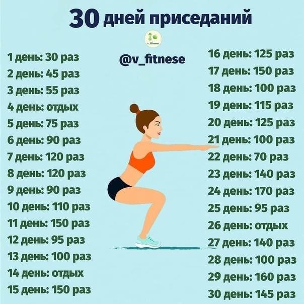 Программа тренировок на месяц: правила составления плана и примеры комплексов упражнений на 30 дней