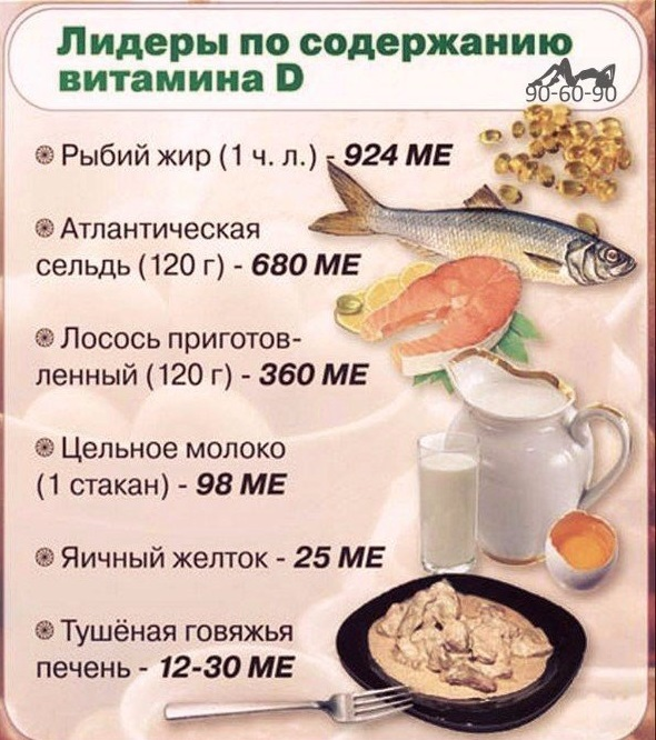 Витамин д - в каких продуктах содержится