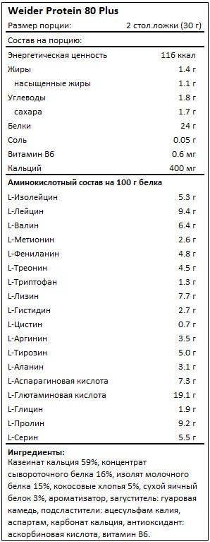 Weider protein 80 plus - отзывы, обзор!   online-obzor.ru