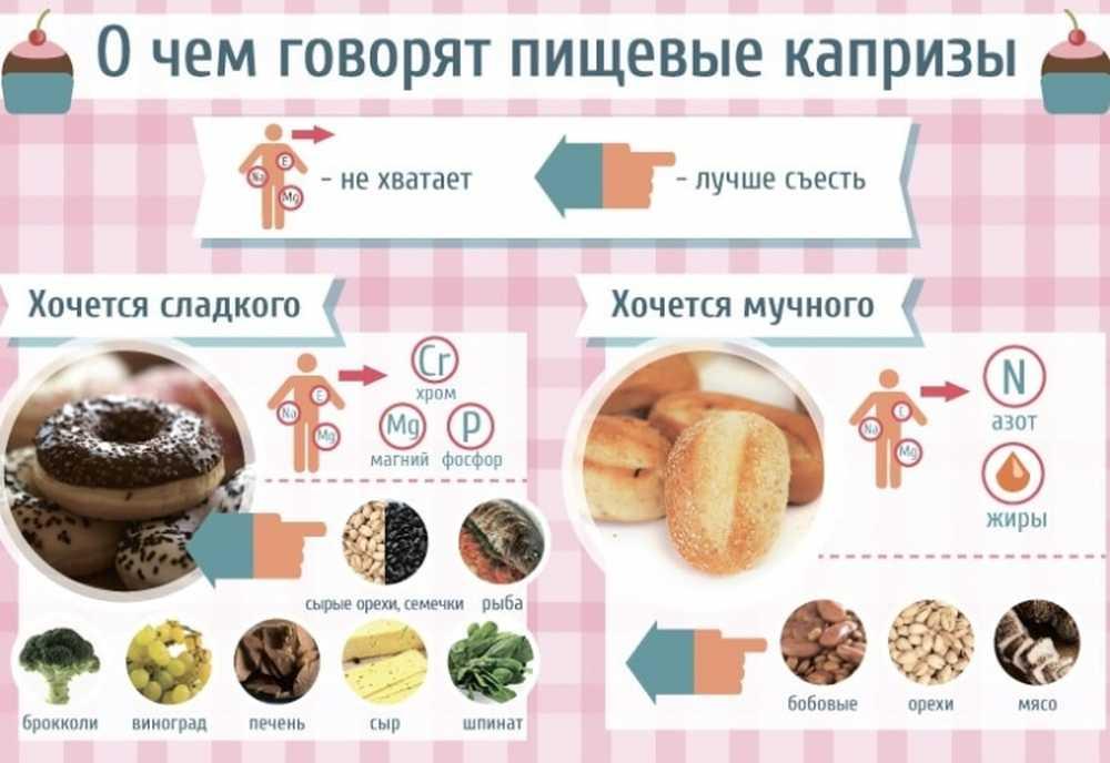 Сладкоголизм: 10 самых реальных причин, почему вам постоянно хочется сладкого