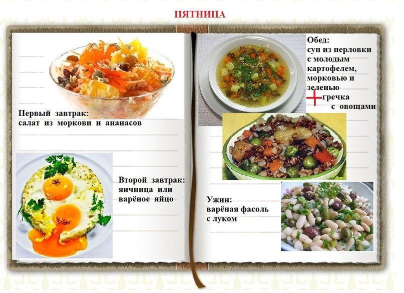 Как похудеть мужчине - программа и режим питания, эффективные диеты на каждый день