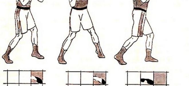 Как увеличить силу удара кулаком: упражнения и рекомендации