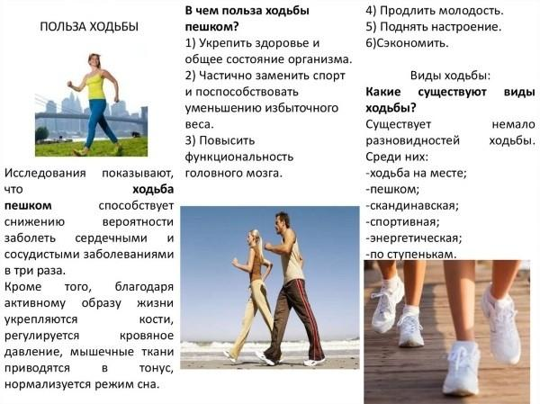 Польза ходьбы пешком: сколько нужно ходить в день для здоровья