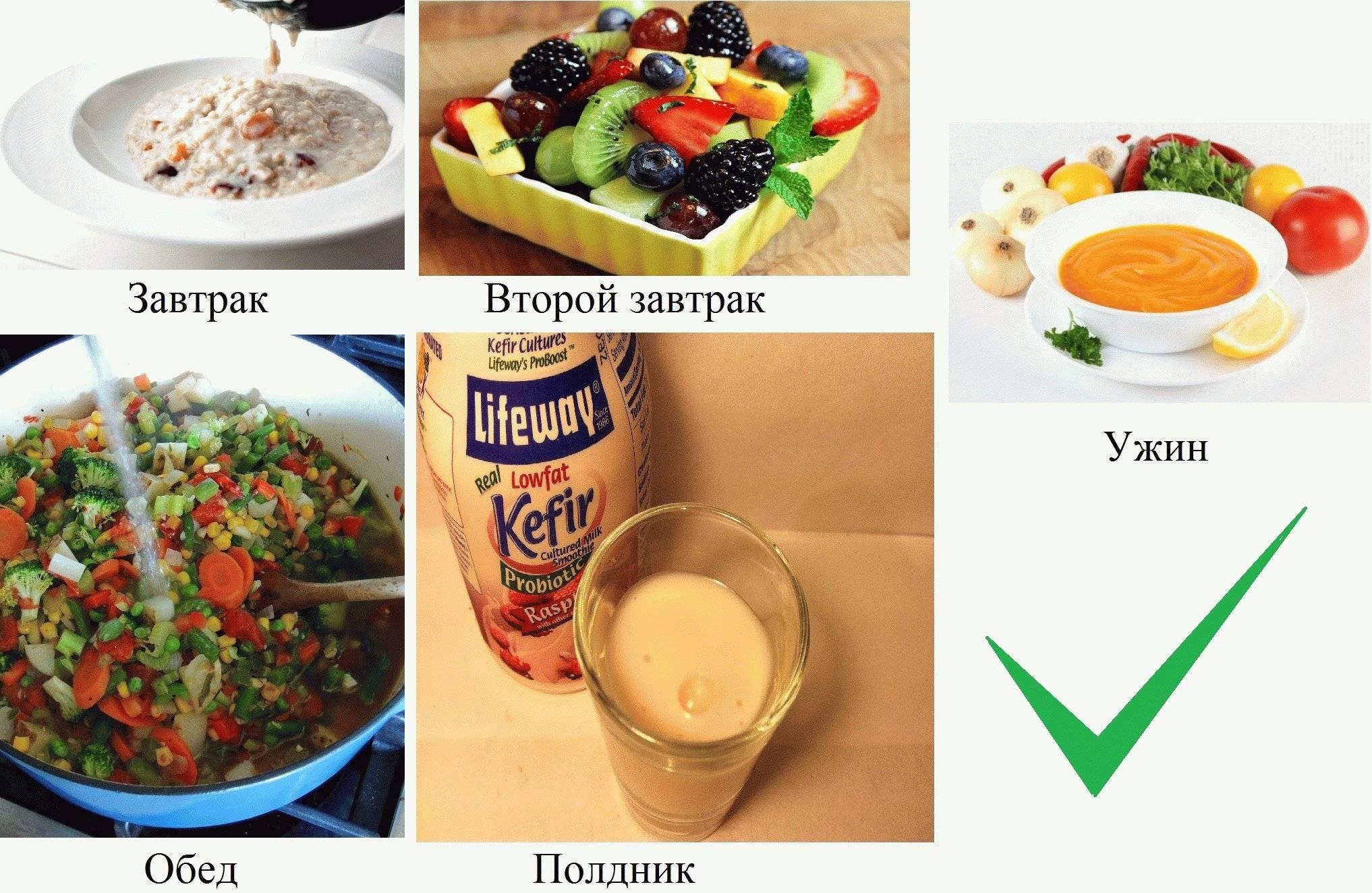 Пп рецепты, правила, секреты: все про настоящий обед пп-шника