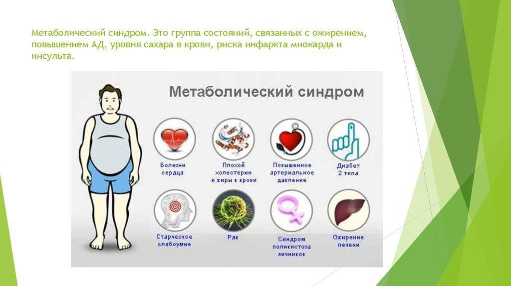 Метаболический синдром: причины и механизм развития, симптомы, диагностика, лечение