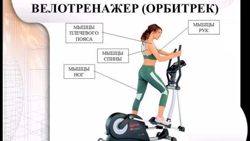 Рекомендации, как правильно заниматься на велотренажёре, польза занятий для начинающих