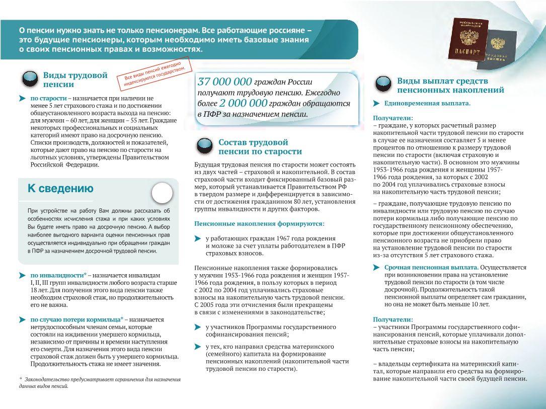 Будет ли перерасчет пенсии тем, кто имеет большой стаж работы: какие условия получения максимальных начислений для женщин и мужчин в россии?