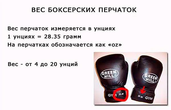 Как выбрать боксерские перчатки?