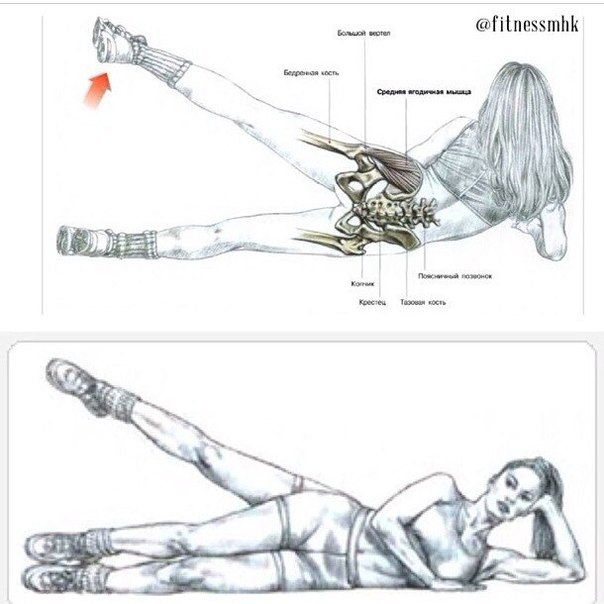 Махи ногами – техника выполнения, особенности и советы
