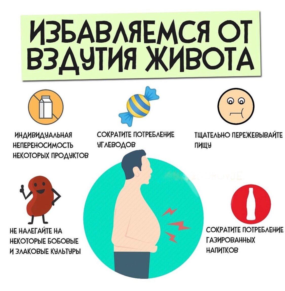 Почему пучит живот и часто отходят газы с неприятным запахом, после еды