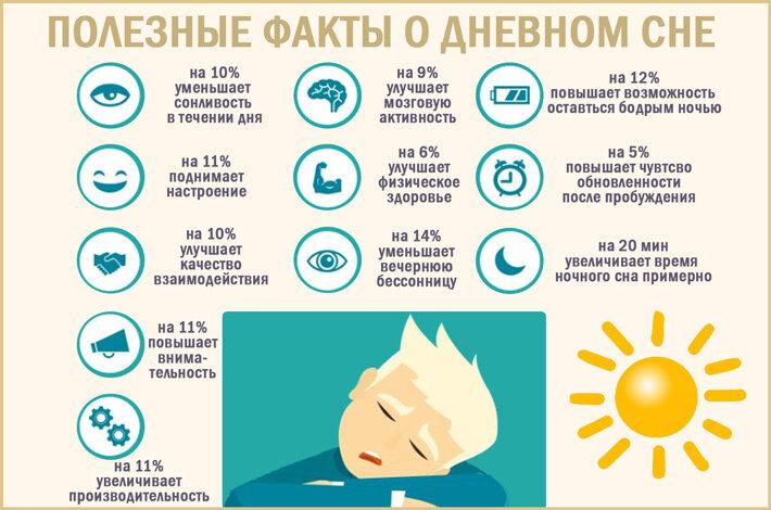 Зачем нужен сон. биологическое значение ночного отдыха