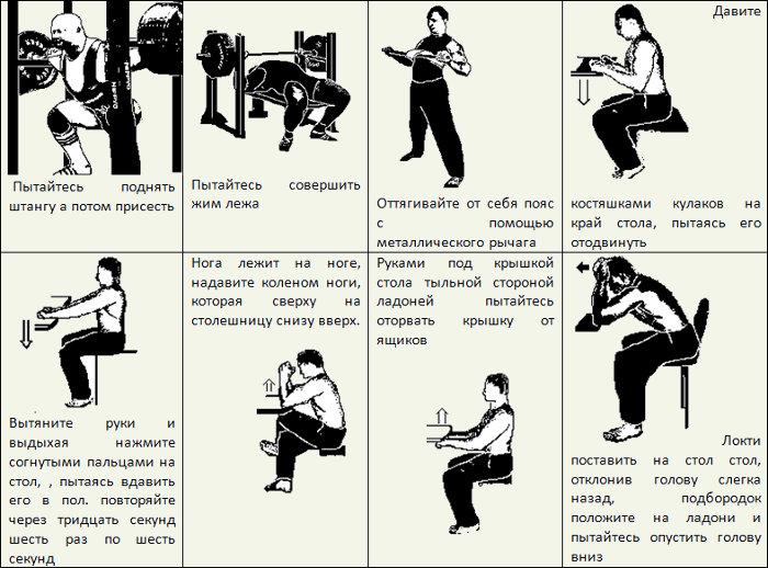 Периодизация тренировочного процесса - методики и применение