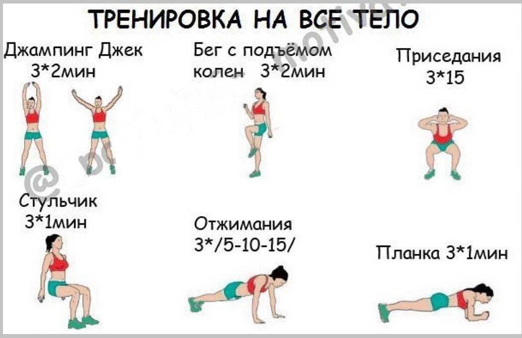 Кроссфит для девушек: эффективность, тренировка, советы