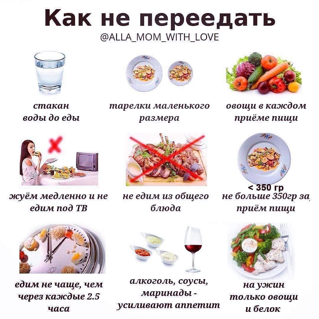» диета правильное питание