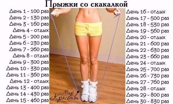 Как прыжки на скакалке помогают похудеть - как правильно прыгать, интервальные тренировки и упражнения