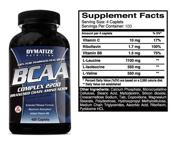 Bcaa 6400 от scitec nutrition: как принимать. отзывы