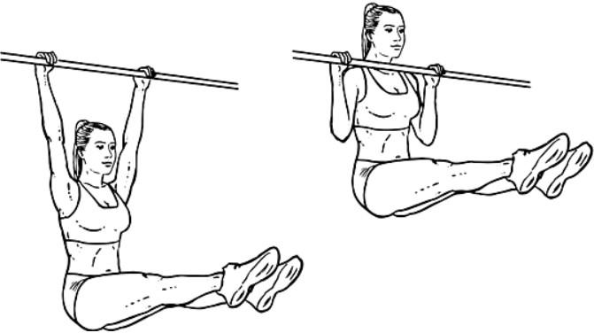 Подъем ног в упоре на локтях: техника выполнения, ошибки