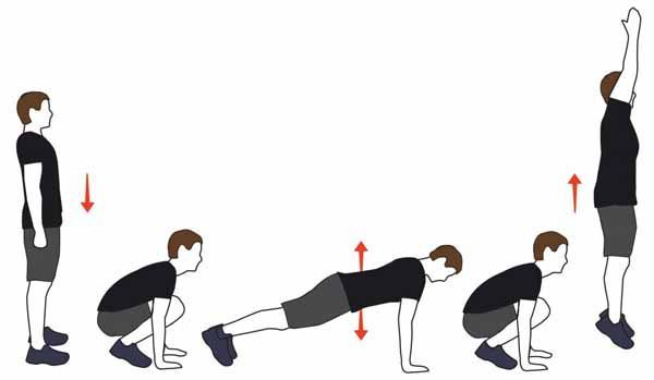 Берпи (бурпи, burpee): упражнения, техника выполнения, польза. как делать берпи для похудения | я - прелесть!