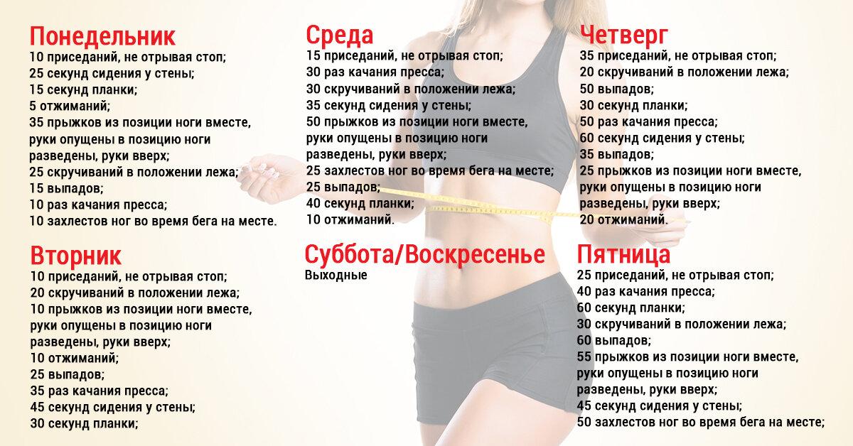 С чего начать похудение в домашних условия: пошаговая система и советы