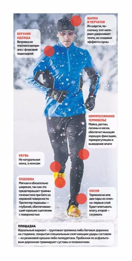 В чем бегать зимой: мои комплекты одежды | run&travel