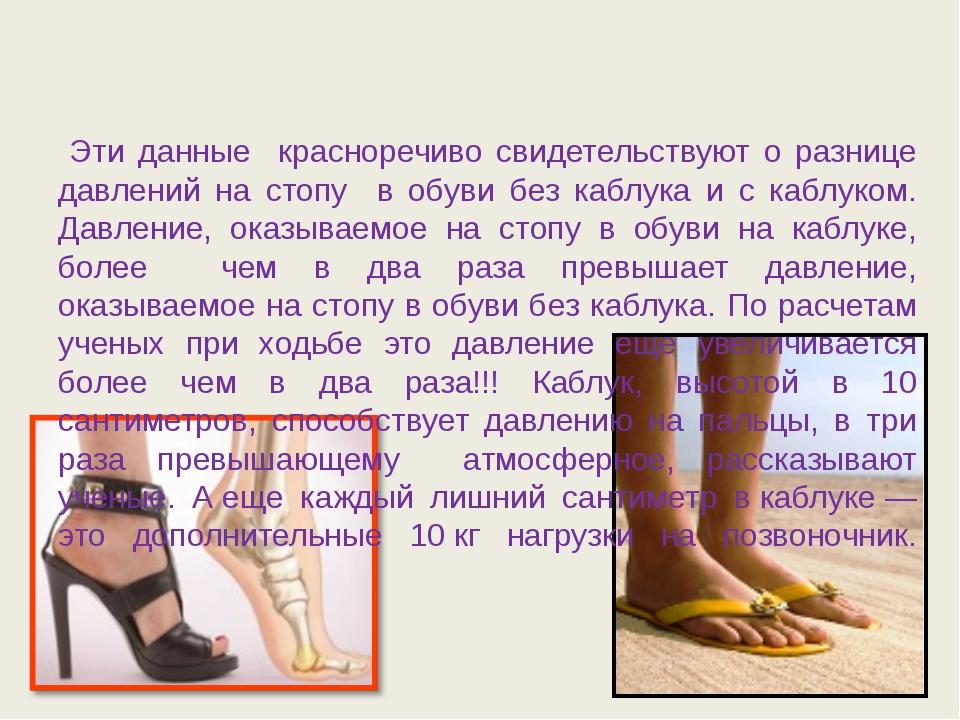 Вред каблуков: правда или вымысел?