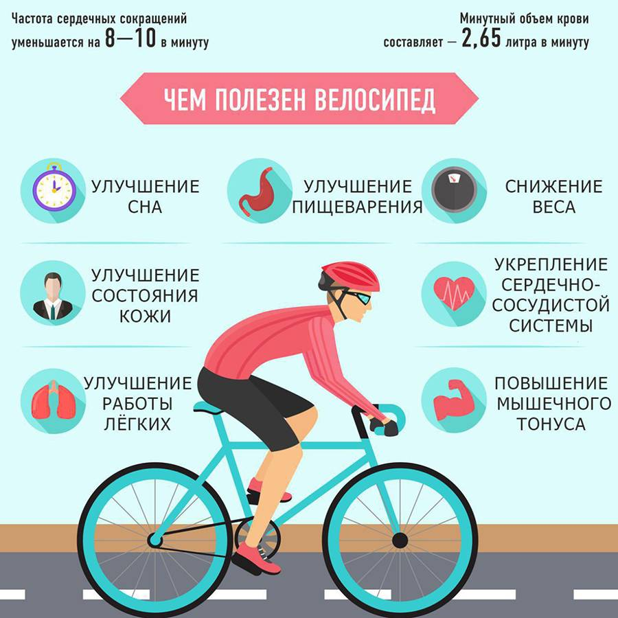 На что обращать внимание при покупке велосипеда: 10 советов новичкам - bikeandme.com.ua