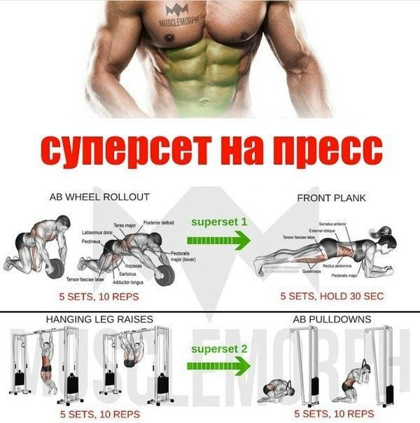 Комплекс упражнений из суперсетов для мужчин