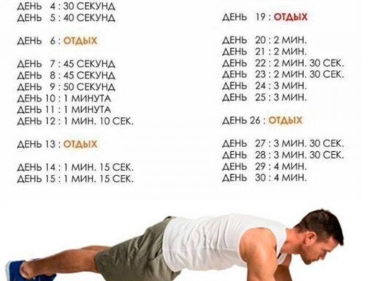 Планка на 30 дней – как изменить свою фигуру за месяц