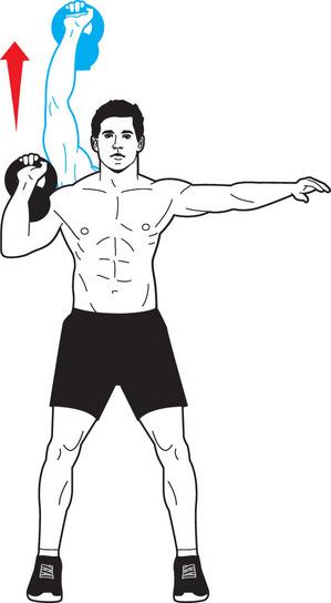 Как выполняется упражнение толчок гири? — sportfito — сайт о спорте и здоровом образе жизни