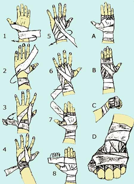 5 методов намотки боксёрских бинтов