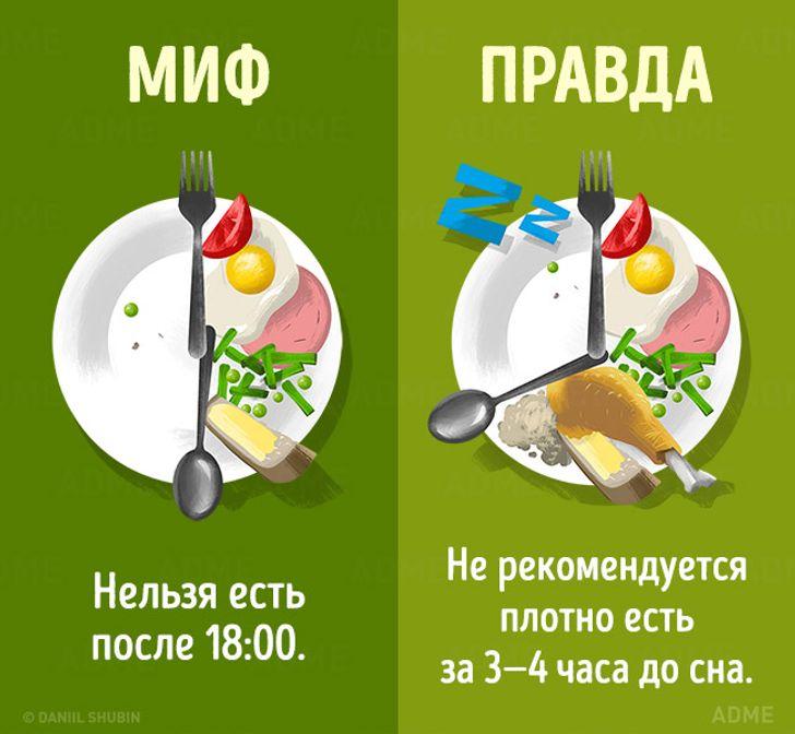 Мифы о питании