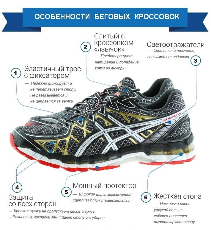 Как выбрать кроссовки для зимнего бега по снегу