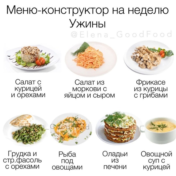 Бюджетное пп: эконом меню на неделю, недорогие продукты для правильного питания