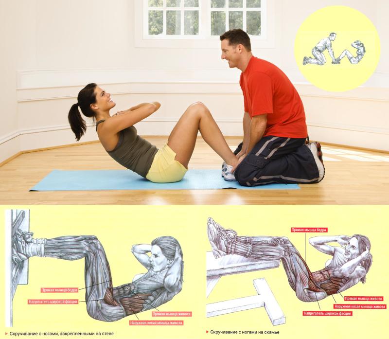 Скручивания на пресс: как правильно делать упражнение?