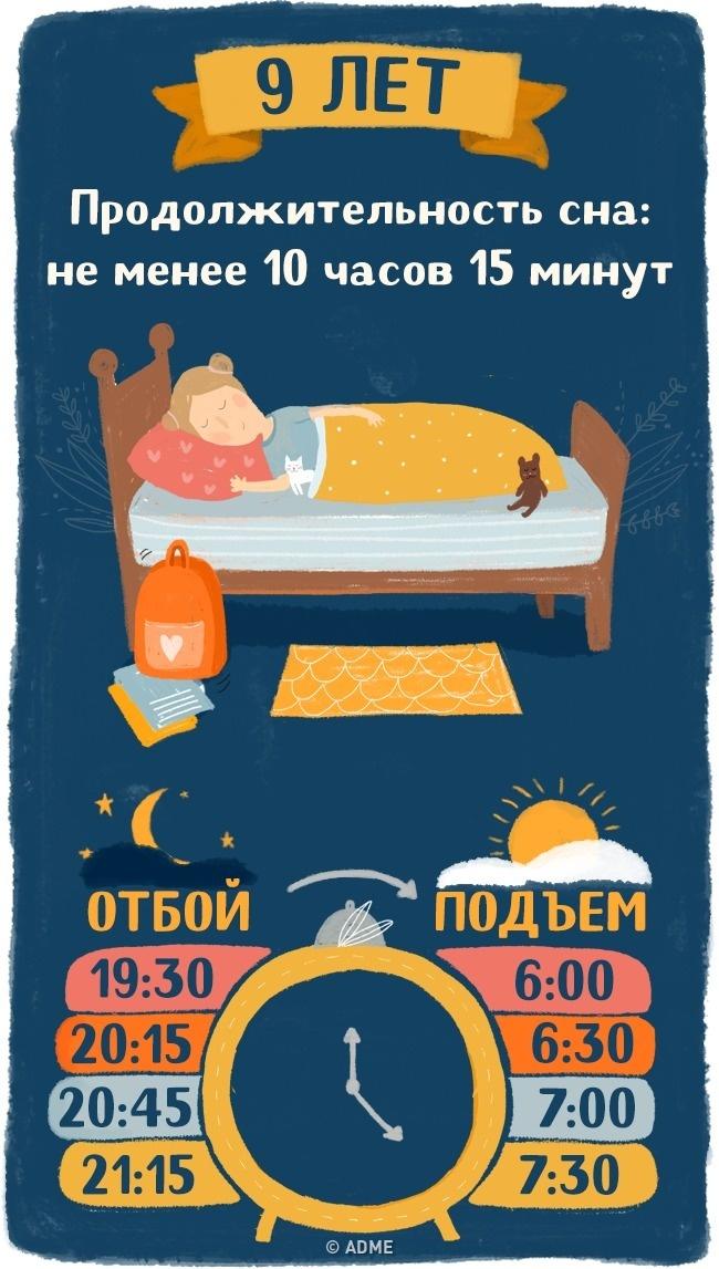 Онлайн калькулятор сна. сколько нужно спать, чтобы высыпаться