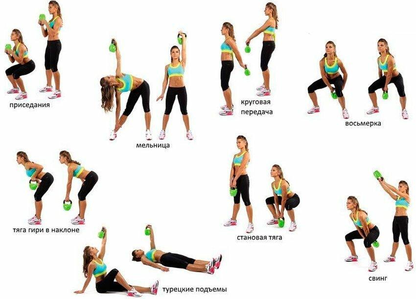 Комплекс упражнений с гантелями для похудения рук, живота, ног: правила выполнения
