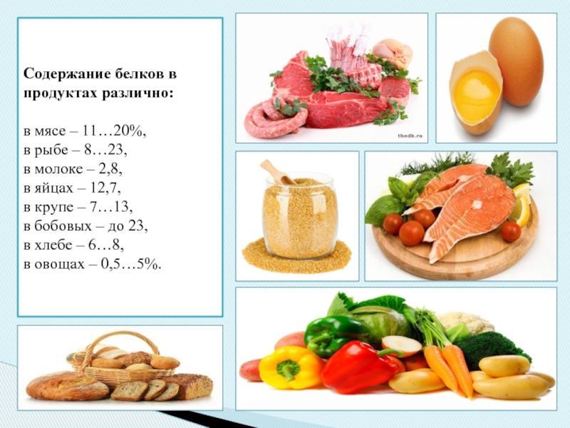Таблицы калорийности продуктов и содержания бжу
